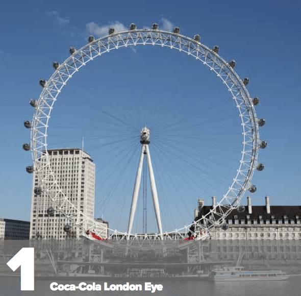 10 Must See Attractions in London
